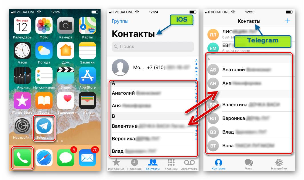 Telegram для iPhone синхронизация контактов iOS и мессенджера