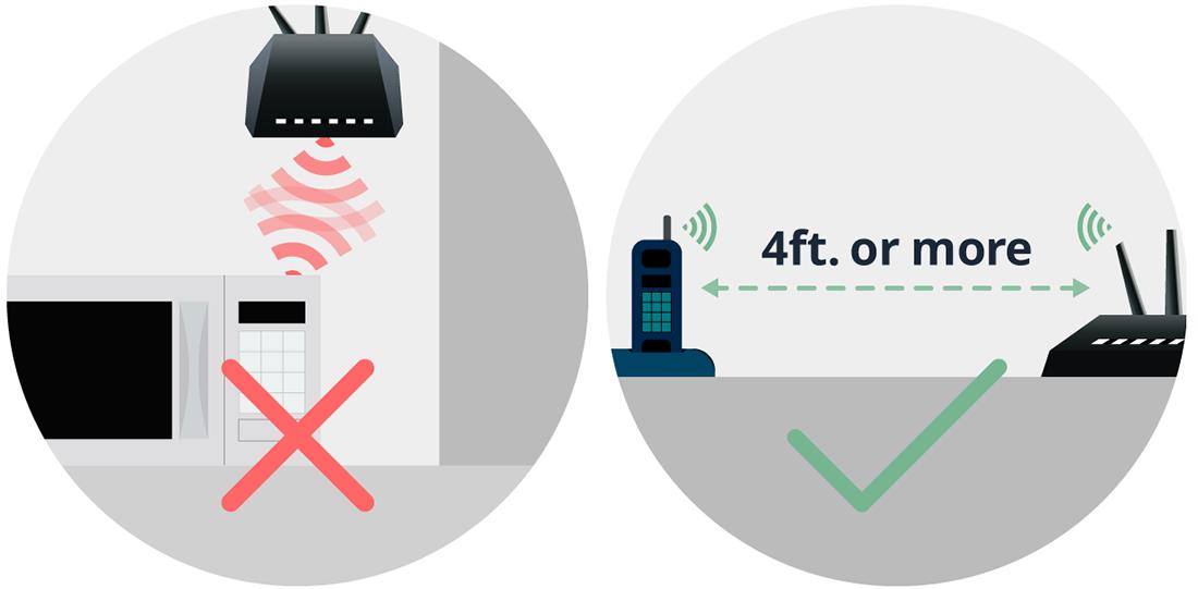 Неправильное и правильное размещение роутера и других электрических устройств