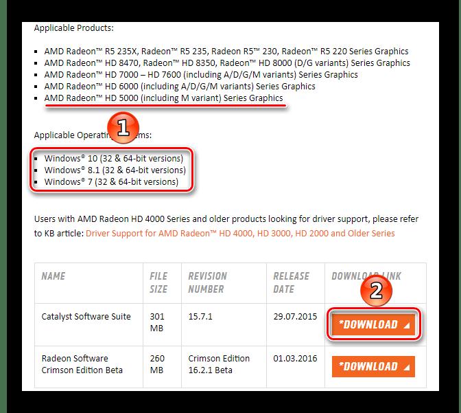 Проверка совместимости драйвера Radeon HD 5700 Series и скачивание с сайта AMD