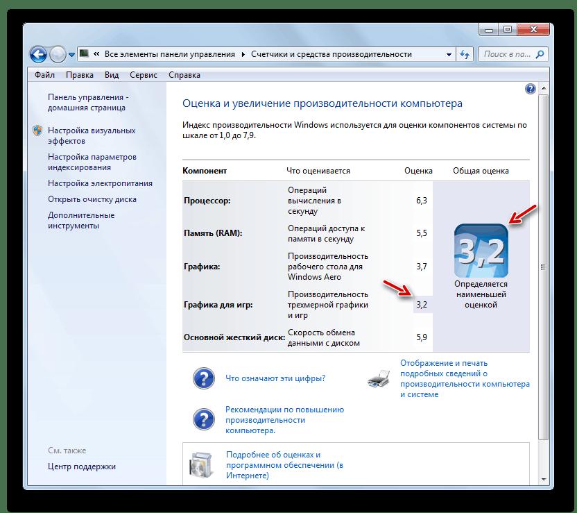 Просмотр индекса производительности системы в Windows 7