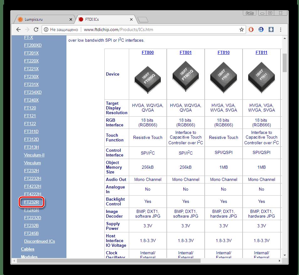 Выбор модели устройства на сайте FT232R USB UART