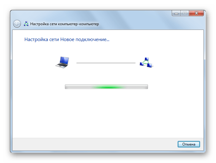 Процедура настройки сети согласно введенныи параметрам в окне настройки беспроводной сети компьютер - компьютер в Windows 7