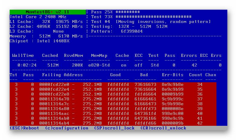 Тестирование RAM в программе memtest+86 завершено в Windows 7