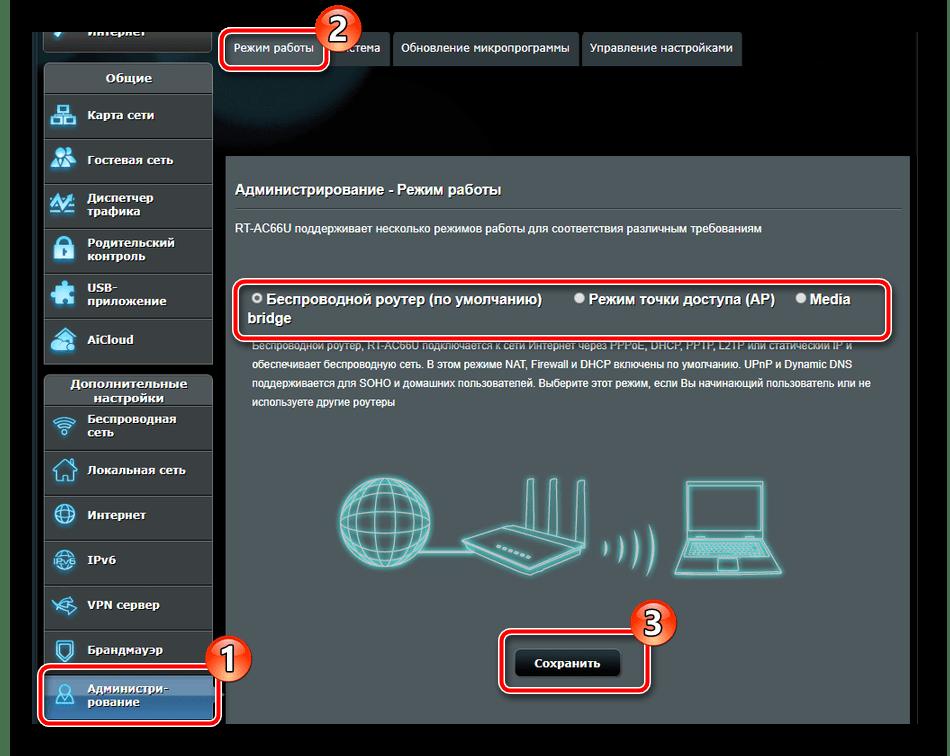 Выбрать режим работы роутера ASUS RT-N66U