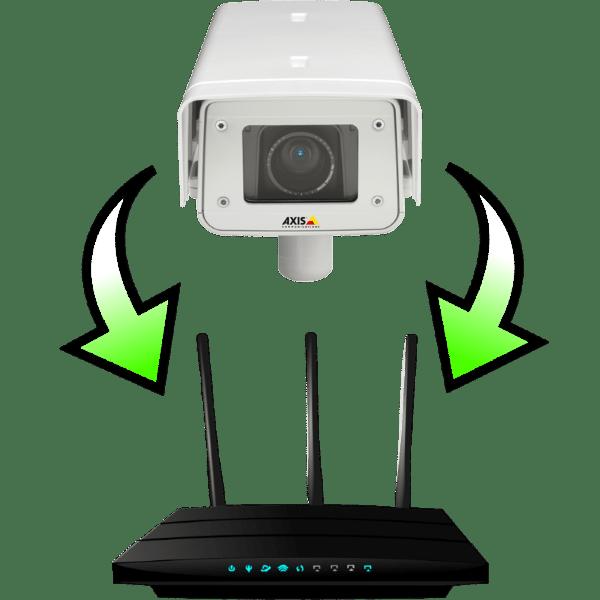 подключение ip камер через роутер