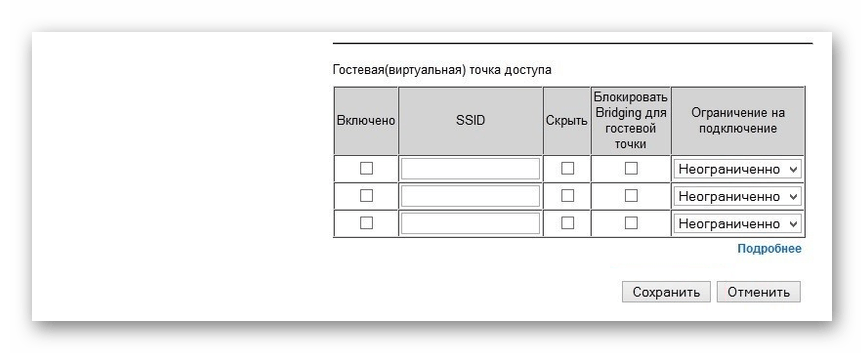 Настройки точки доступа на SERCOMM RV6688BCM