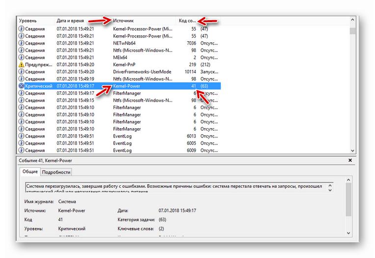 Ошибка Kernel-Power код 41 в окне инструмента Просмотр событий в Windows 7