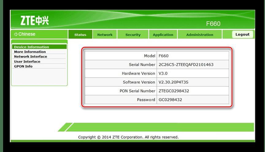 Основная информация о роутере ZTE ZXHN F660