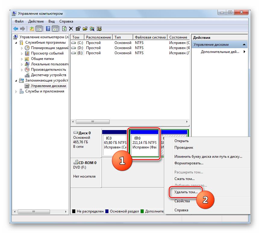 Переход к удалению тома в окне оснастки Управление дисками в Windows 7