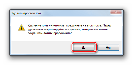 Подтверждение удаления тома в диалоговом окне оснастки Управление дисками в Windows 7