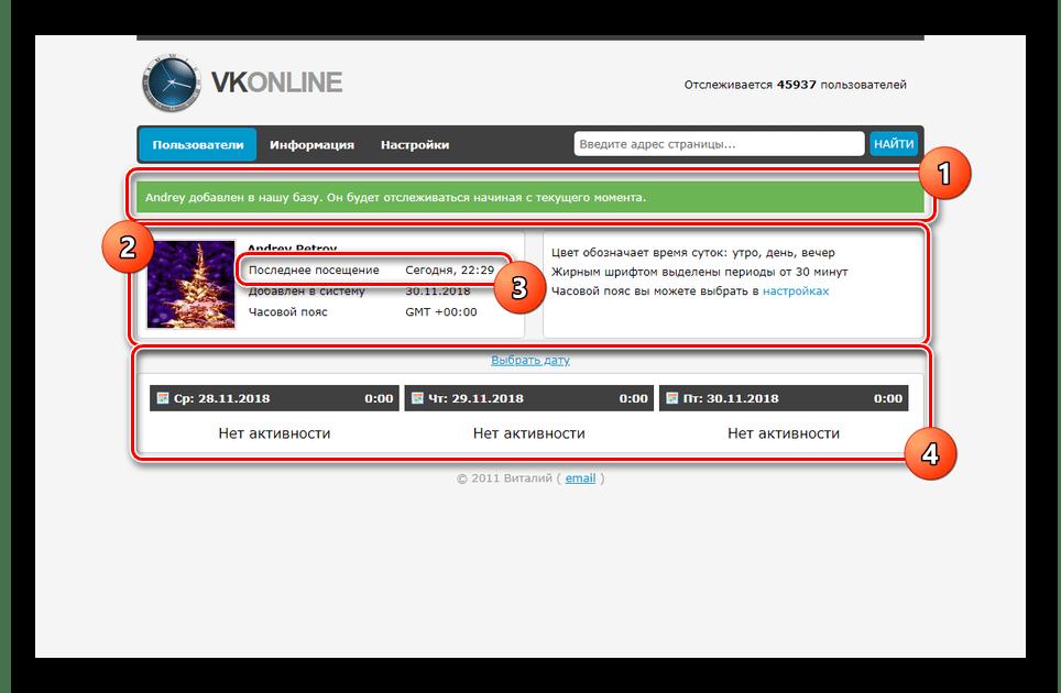 Успешно добавленный пользователь ВК на сайте VK Online