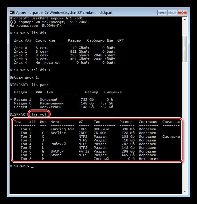 Вывод списка разделов на всех дисках компьютера в Командной строке Windows 7