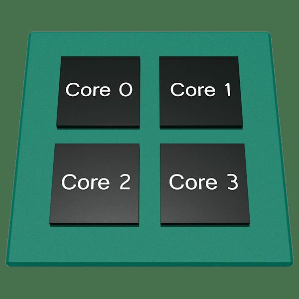 На что влияют ядра процессора