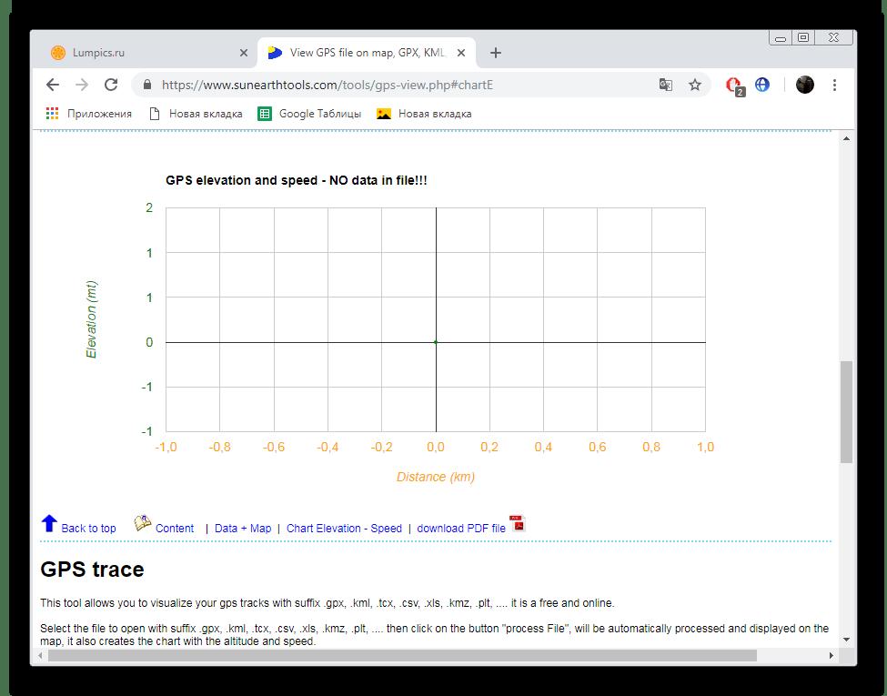 Просмотр таблицы на сайте SunEarthTools