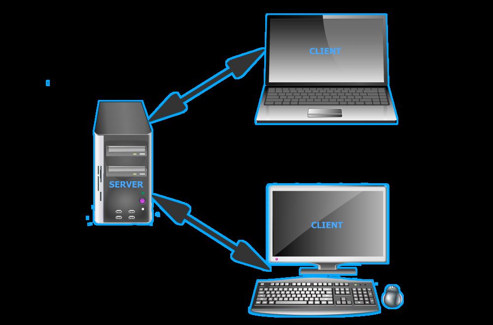 Схема работы электронной почты по протоколу IMAP