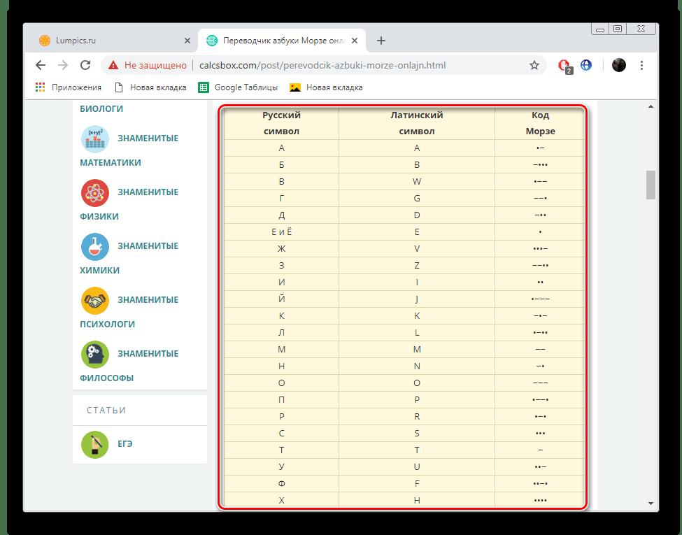 Таблица с символами на сайте CalcsBox