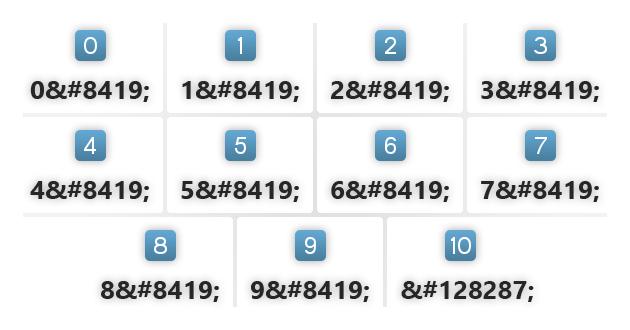 Все коды цифр для сайта ВКонтакте