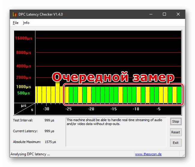 Очередной замер задержки обработки данных программой DPC Latency Checker в Windows 10