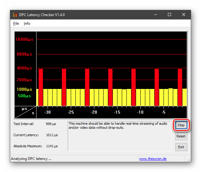 Остановка замера задержки обработки данных в программе DPC Latency Checker