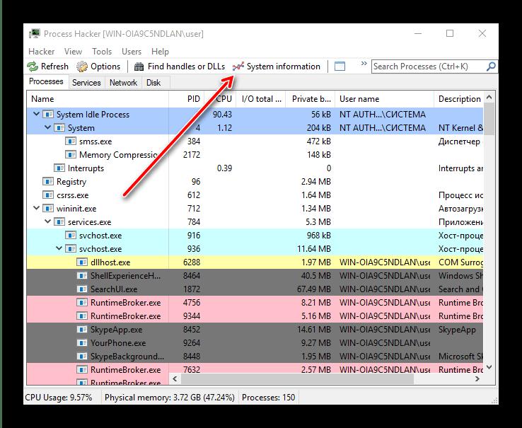 Открыть вкладку системной информации в Process Hacker для опеределения размера подкачки в Windows 10