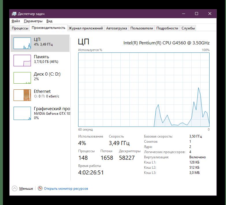 Отображение загруженности процессора в Windows 10