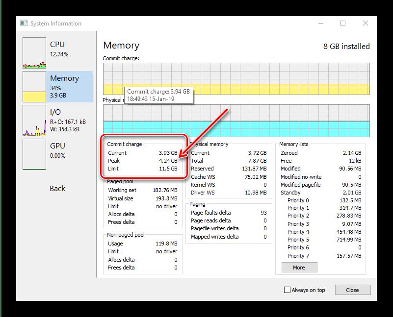 Пиковое значение потребления памяти в Process Hacker для опеределения размера подкачки в Windows 10