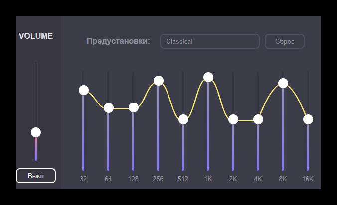 Расширение Звуковой эквалайзер для браузера