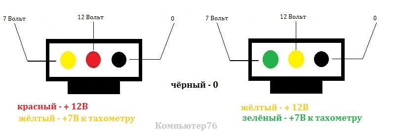 Разновидности цветовых обозначений компьютерного кулера 3-Pin