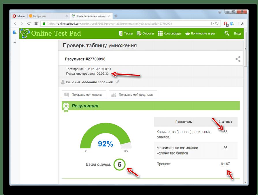 Результат прохождения теста на знание таблицы умножения на сайте Onlinetestpad