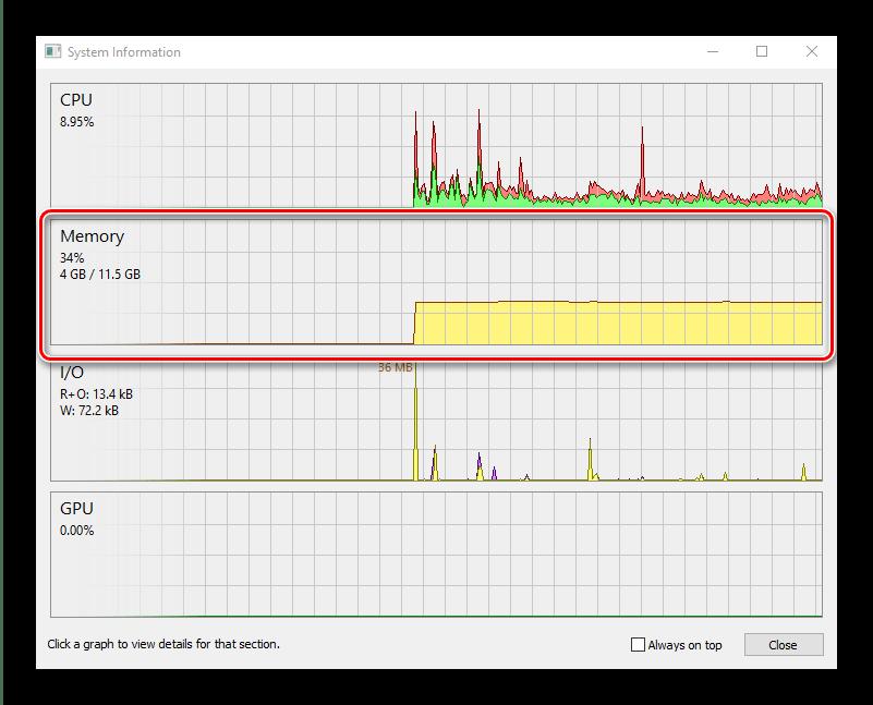 Вызвать информацию о памяти в Process Hacker для опеределения размера подкачки в Windows 10