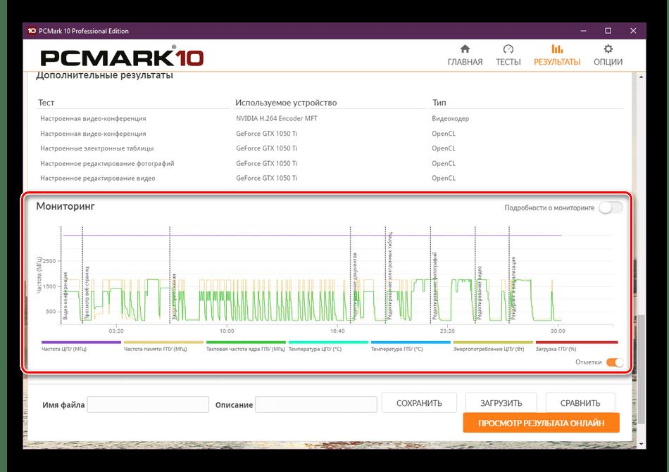 Мониторинг нагрузки комплектующих PCMark