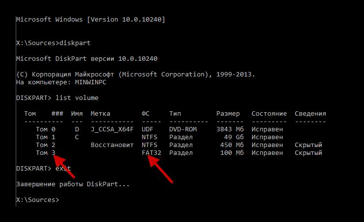 восстановление загрузочных файлов в Командной строке ОС Windows 10