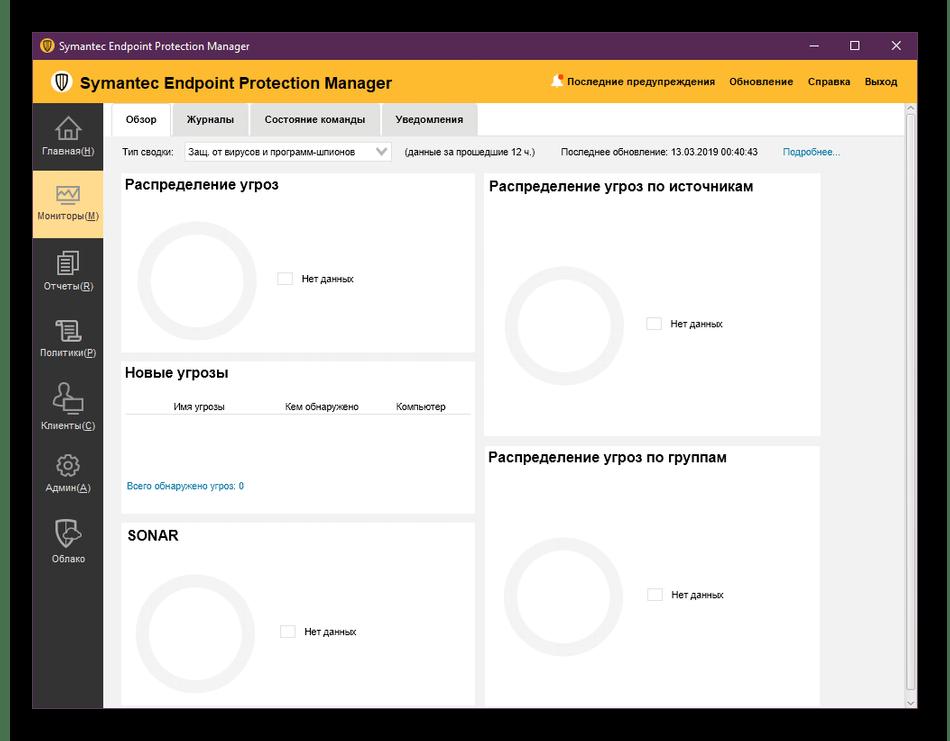 Меню с мониторингом клиентов в Symantec Endpoint Protection