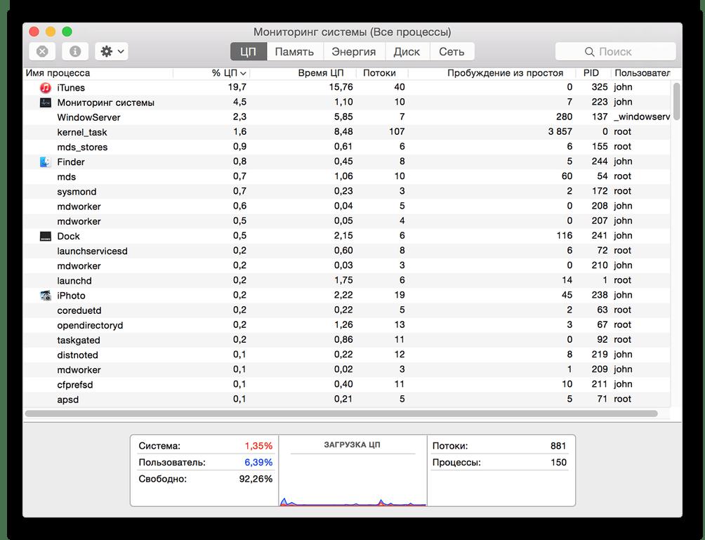 Мониторинг системы успешно запущен на компьютере с macOS
