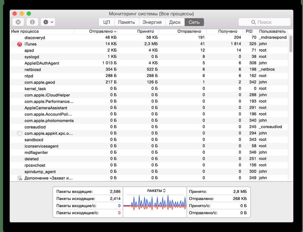 Мониторинг системы запущен и закреплен в системном доке macOS