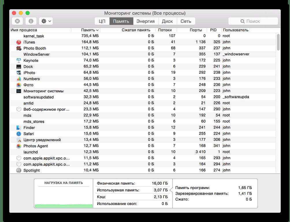 Мониторинг системы запущен из своей папки в Launchpad на macOS