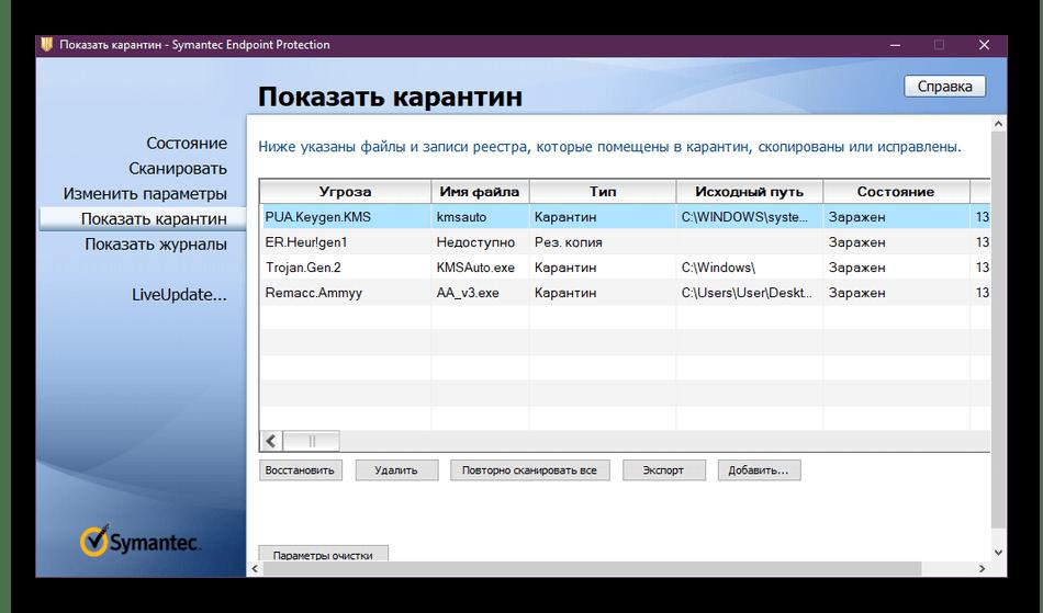 Просмотр угроз в карантине программой Symantec Endpoint Protection
