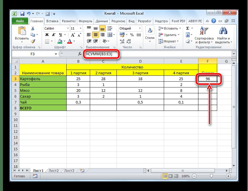 Результат подсчета суммы с помощью формулы Автосумма в таблице Microsoft Excel