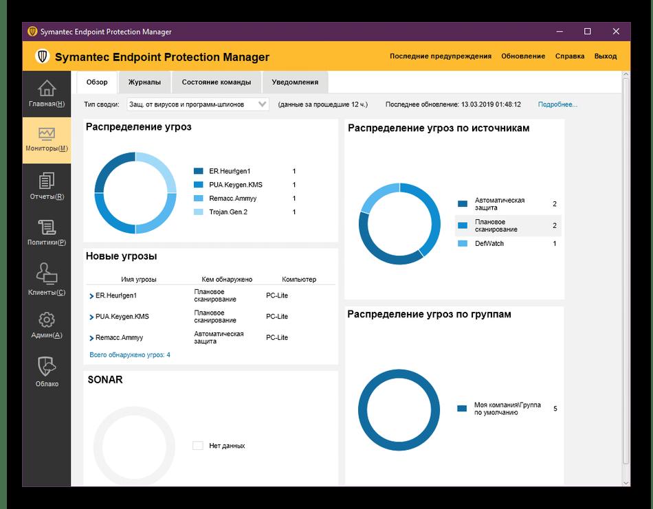 Сбор информации о клиентах в менеджере Symantec Endpoint Protection