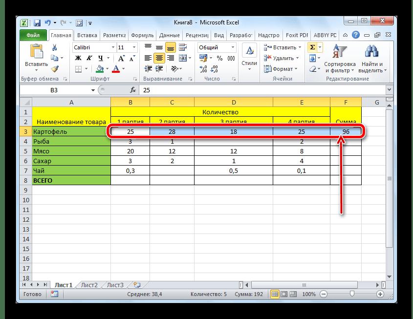Сумма значений в строке таблицы посчитана в Microsoft Excel