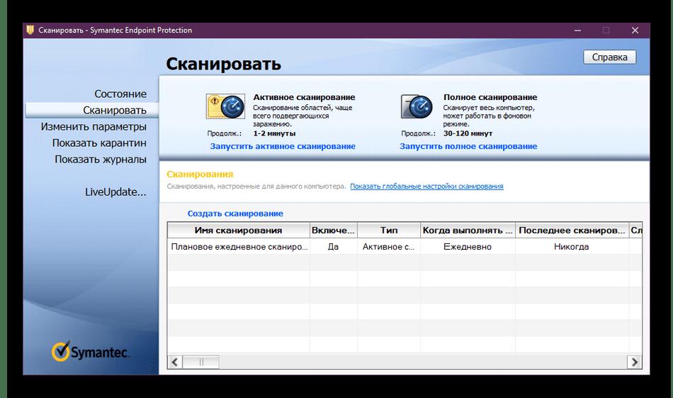 Типы сканирования антивирусом Symantec Endpoint Protection