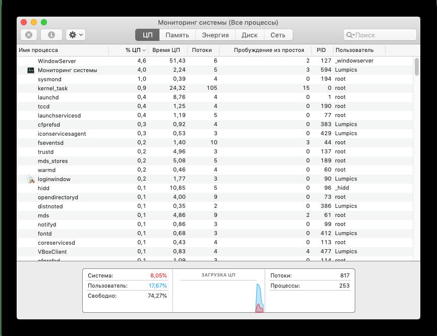 Быстродействие и оптимизация как преимущество macOS