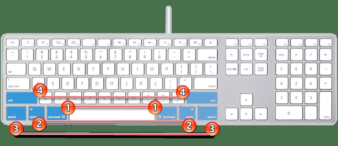 Горячие клавиши в операционной системе macOS