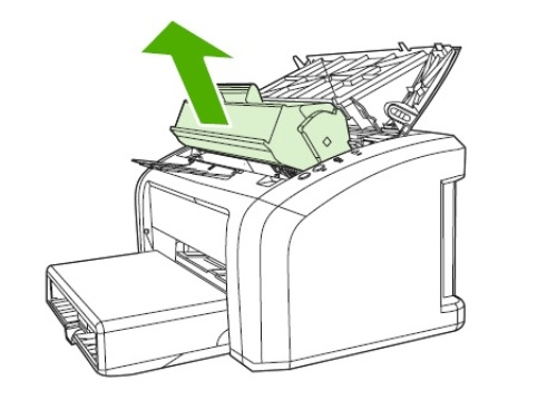 Извлечение картриджа при уверенностью  разборке печатного оснащения  фирмы    Canon