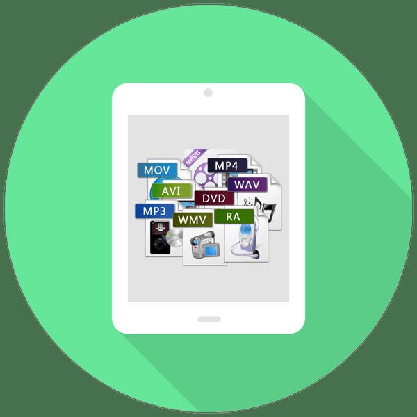 Какие видео форматы поддерживает iPad