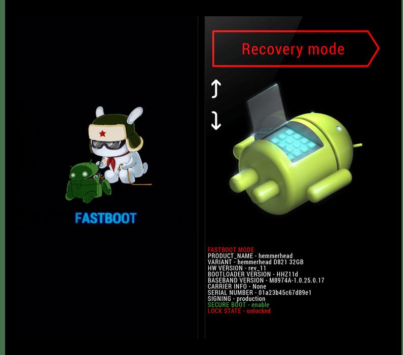 Пример меню Fastboot Mode на Android-устройстве