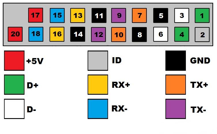 Распиновка USB-разъема на компьютерной материнской плате