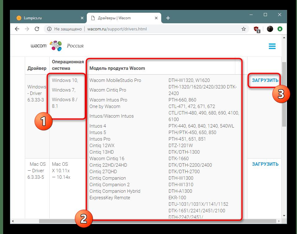 Выбор подходящего драйвера для загрузки на официальном сайте Wacom