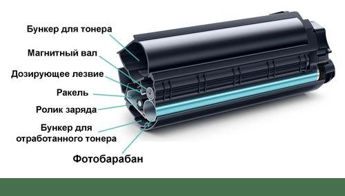 Элемент фотобарабан на картридже принтера