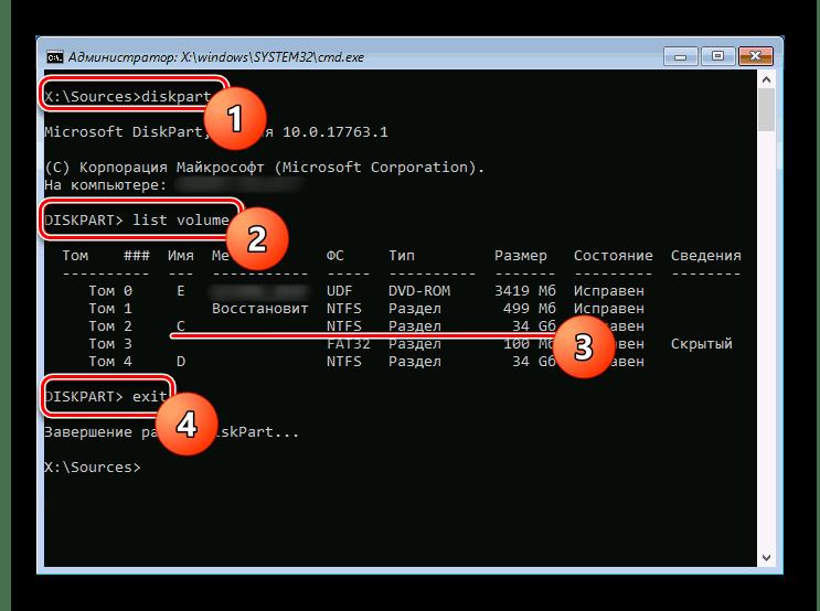 Работа с инструментом diskpart в Командной строке режима восстановления Windows 10
